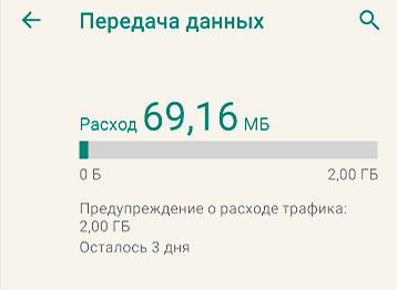 Куда пропал интернет, мегабайты? Как узнать какое приложение жрет трафик? Андроид.