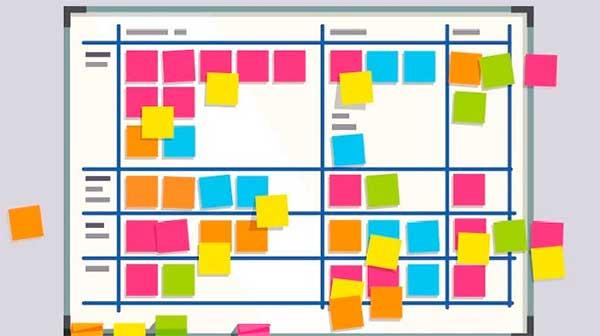 Тактическое планирование: особенности и трудности. Как  достичь определенных целей с минимальными трудозатратами?