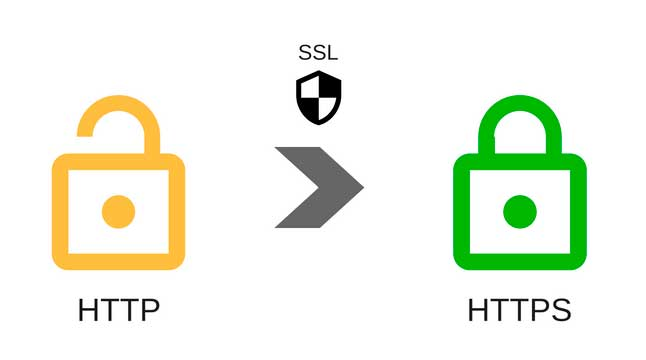 Виды SSL-сертификатов и их особенности